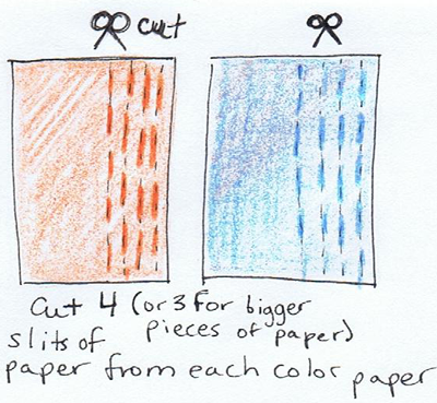 Cut 4 slits of paper from each color paper.