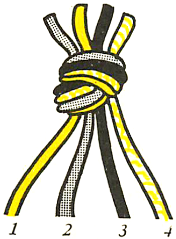 Cut your twine into eight 6 1/2 foot lengths. Tie them on a doorknob or on the back of a chair, knotting them together.