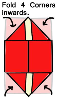 Fold the 4 corners inwards.