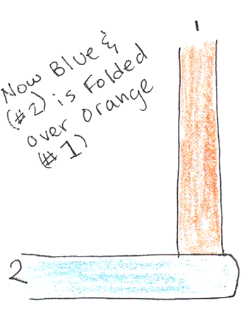 Now, blue (#2) is folded over orange (#1).