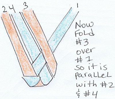 Now, fold #3 over #1 so it is parallel with #2 and #4.
