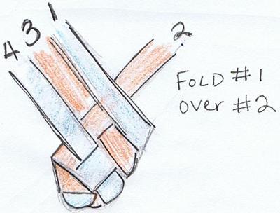 Fold #1 over #2.
