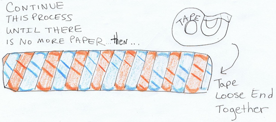Continue this process until there is no more paper
