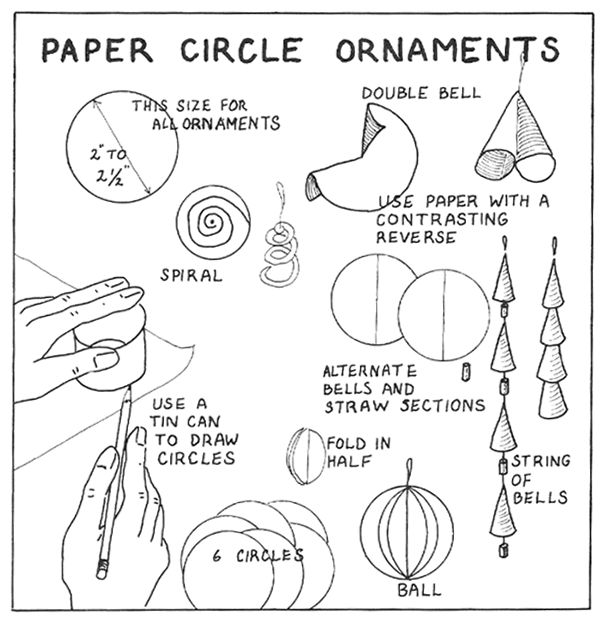 how to make paper circle ornaments
