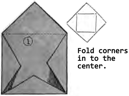 Fold corners into the center.