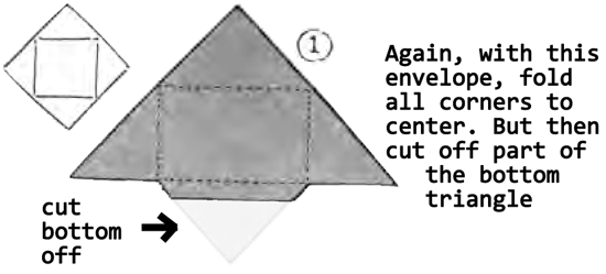 fold all corners to the center.