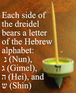 Each side of the dreidel has a different letter from the Hebrew alphabet.