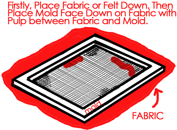 place fabric or felt down.