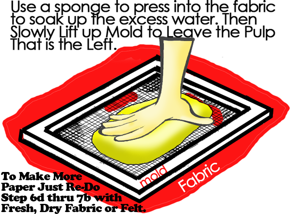 Use a sponge to press into the fabric to soak up the excess water.