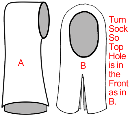 Turn sock so top hole is in the front as in image B.