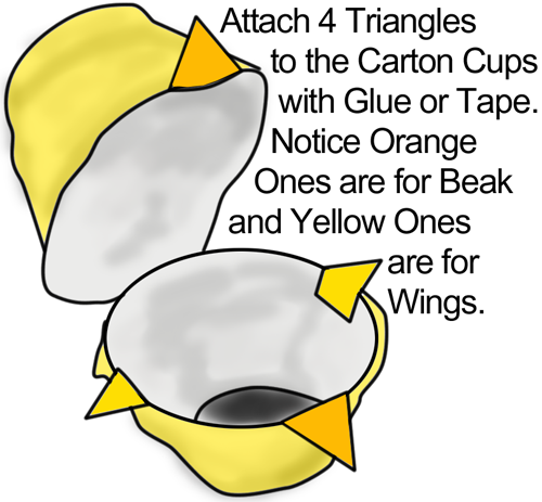 Attach 4 triangles to the carton cups with glue or tape.