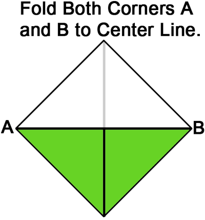 Fold both corner A and B to center line.