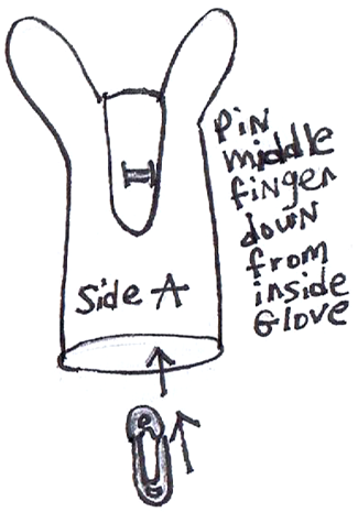 Pin middle finger down from inside of glove.