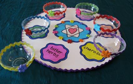 Bright Passover Seder Plate