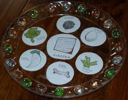 Jeweled Passover Seder Plate