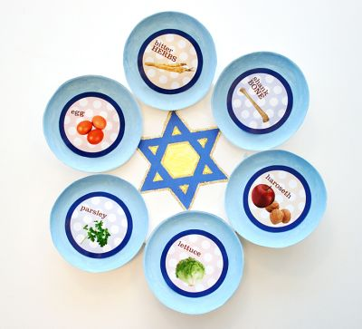 photo regarding Printable Seder Plate known as Options for Youngsters in the direction of Create Seder Plates for Pover - Little ones