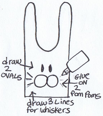 Draw 2 ovals for eyes